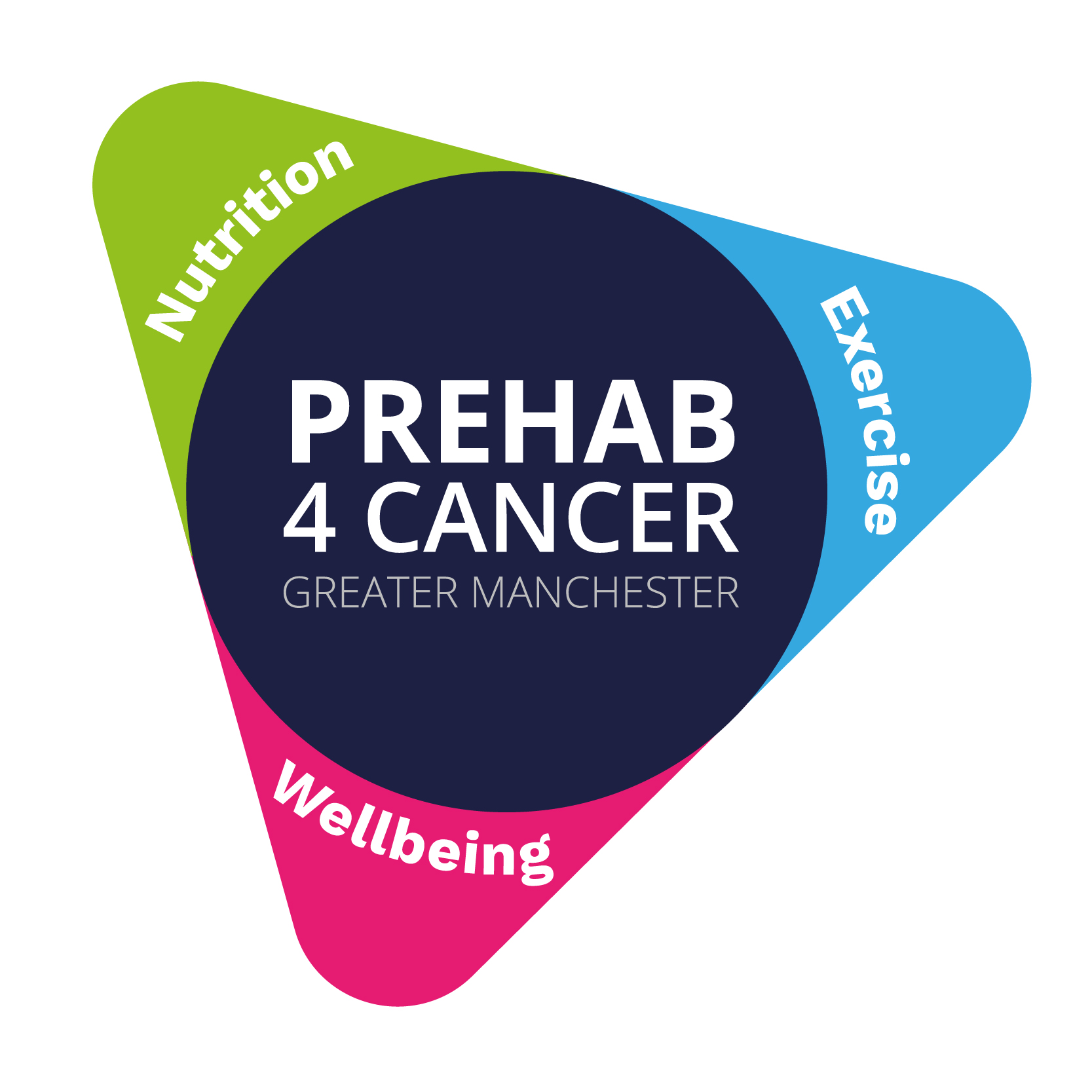 Prehab4Cancer Logo (RGB)-01